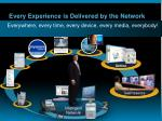 every experience is delivered by the network