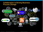 social networking drove the first phase of the human network