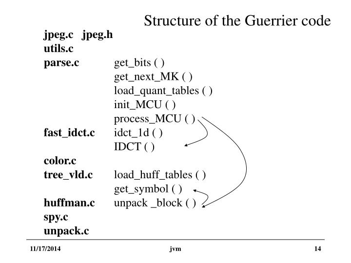 Structure of the Guerrier code