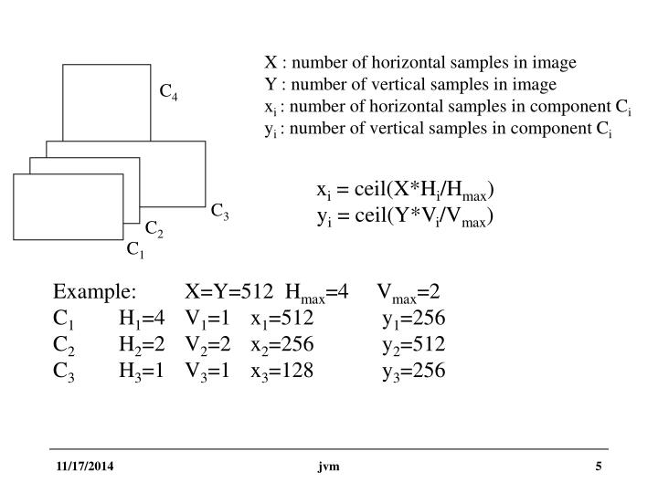 X : number of horizontal samples in image