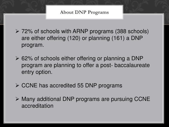About DNP Programs