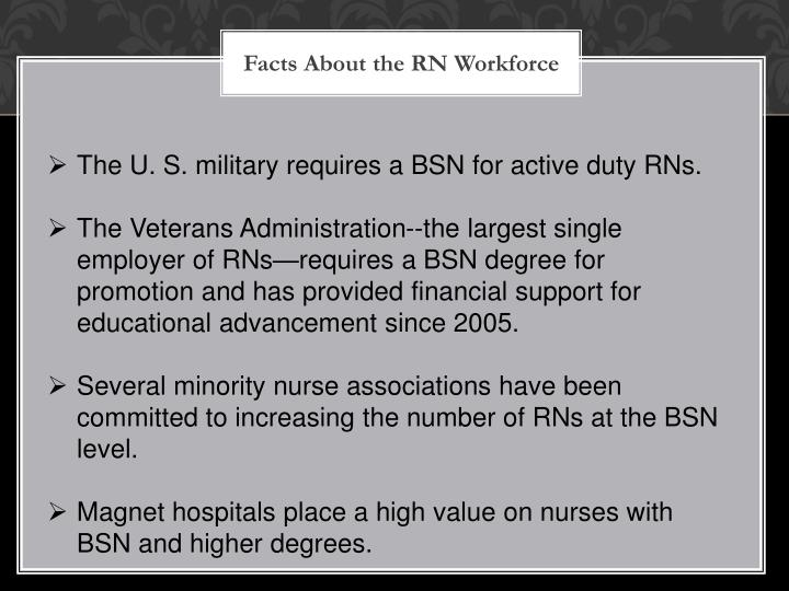 Facts About the RN Workforce