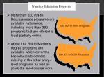 nursing education programs2