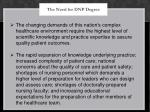 the need for dnp degree1