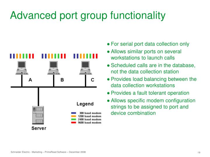 Advanced port group functionality