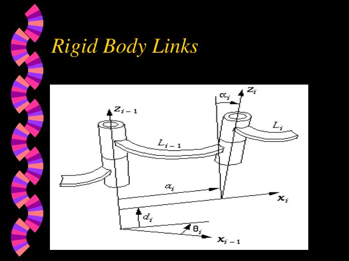 Rigid Body Links