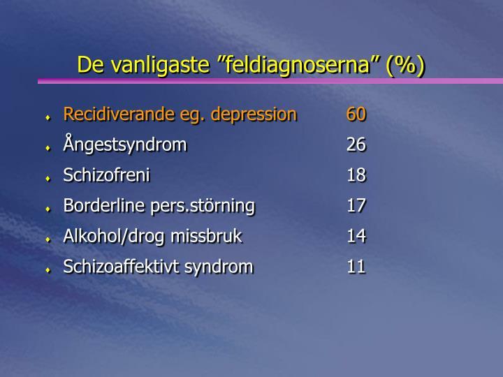 """De vanligaste """"feldiagnoserna"""" (%)"""