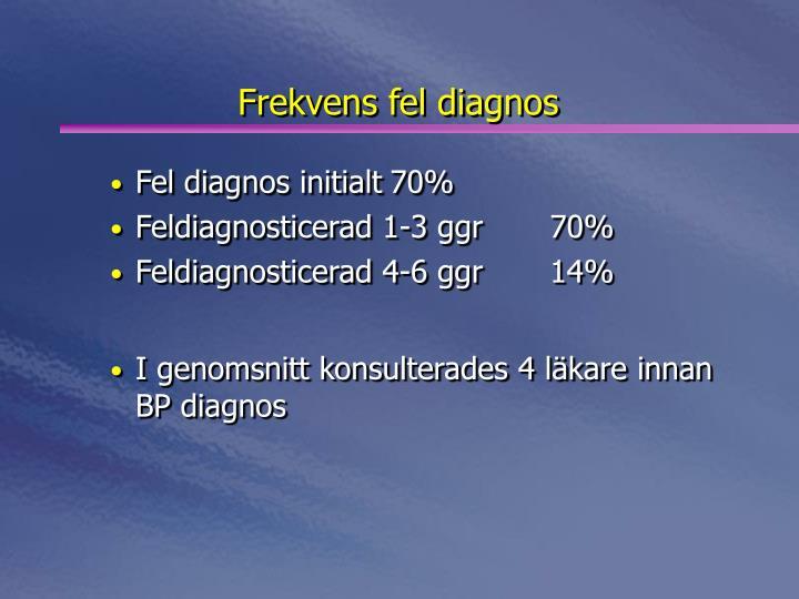 Frekvens fel diagnos
