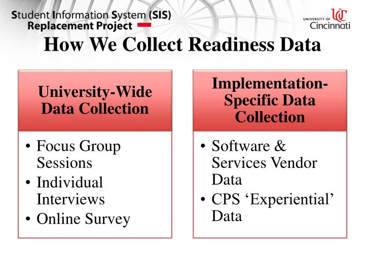 How We Collect Readiness Data