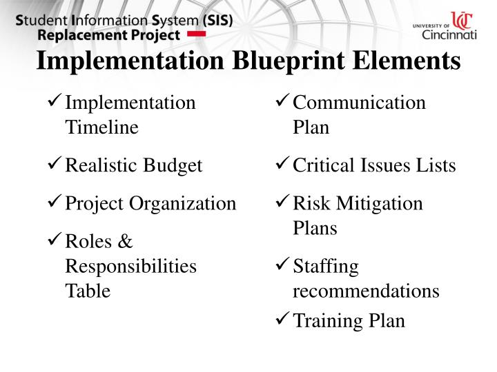 Implementation Blueprint Elements