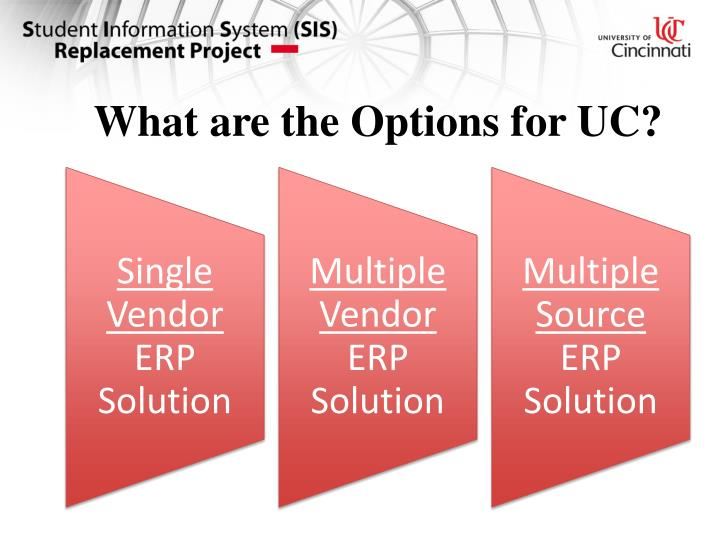 What are the Options for UC?