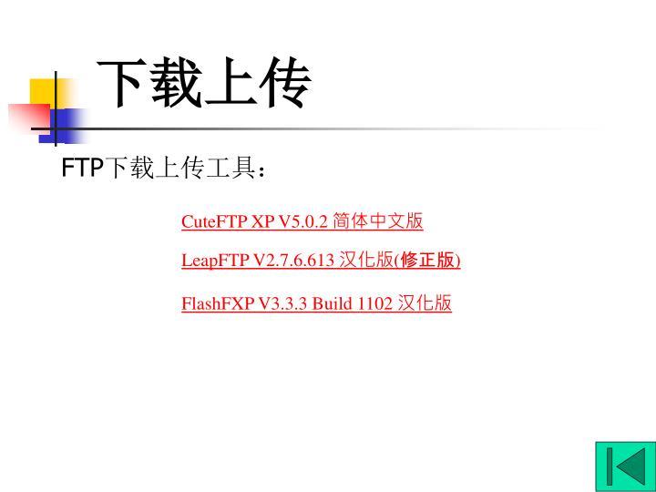 CuteFTP XP V5.0.2