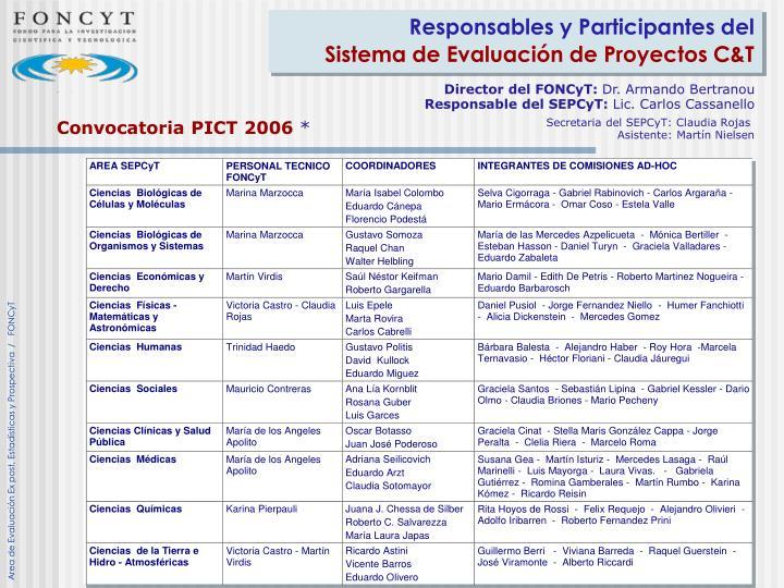 Responsables y Participantes del