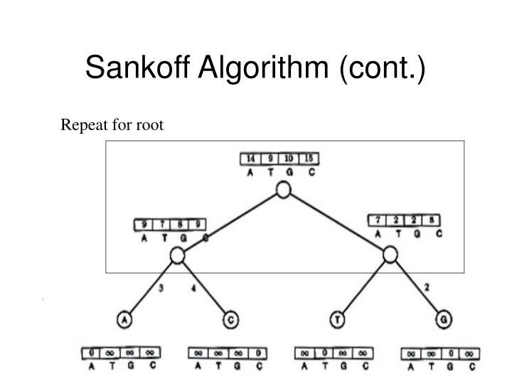 Sankoff Algorithm (cont.)