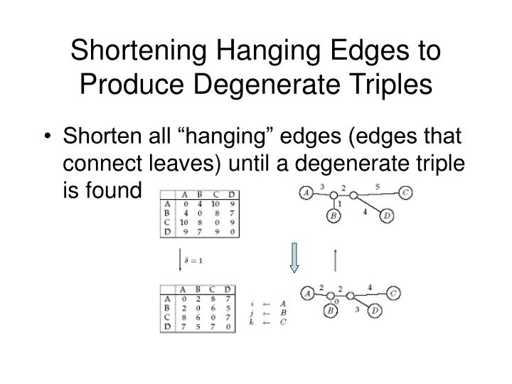 Shortening Hanging Edges to Produce Degenerate Triples