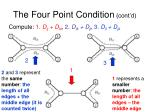 the four point condition cont d