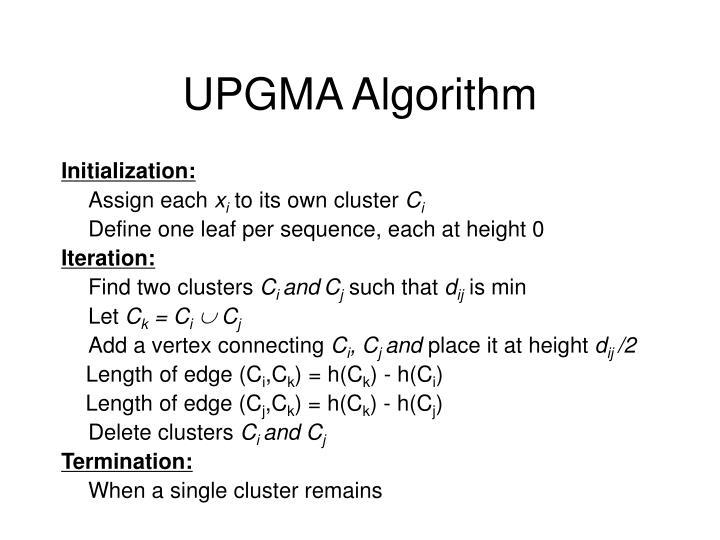 UPGMA Algorithm
