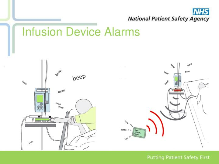 Infusion Device Alarms