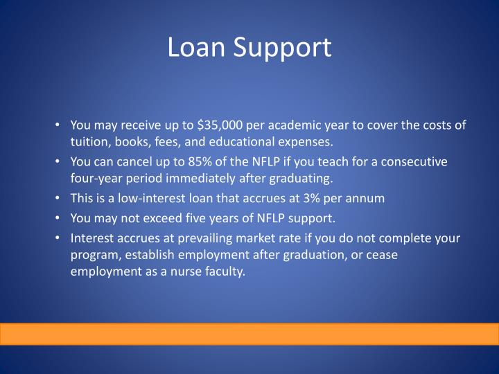 Loan Support