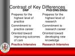contrast of key differences