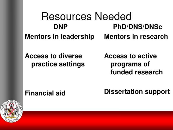 Resources Needed