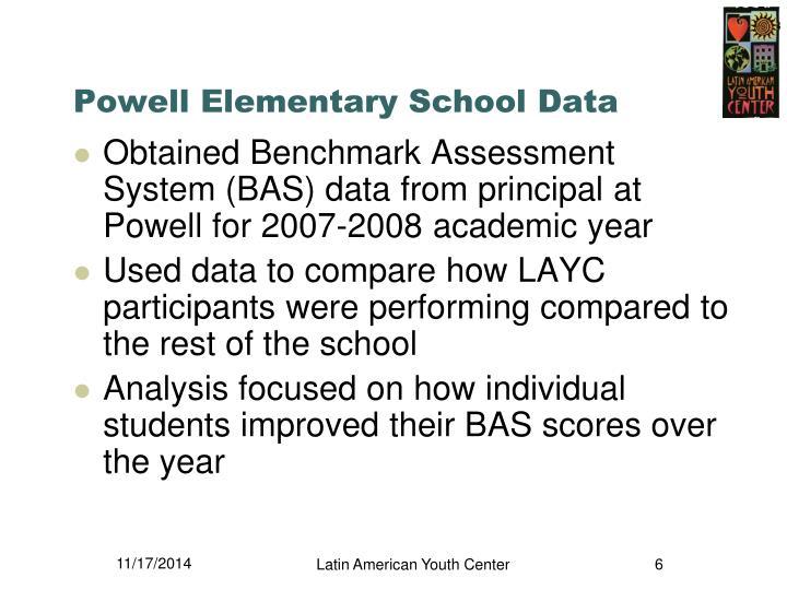 Powell Elementary School Data