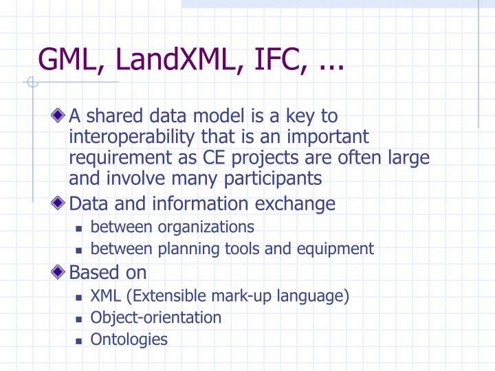 GML, LandXML, IFC, ...