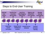 steps to end user training
