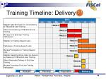 training timeline delivery