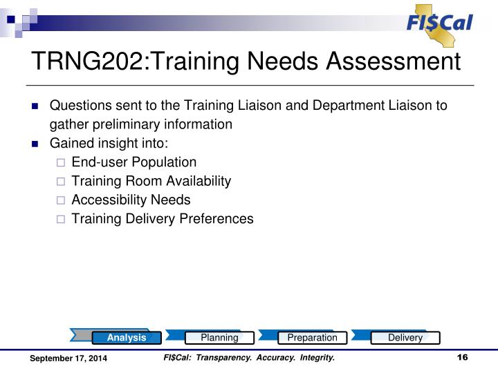 TRNG202:Training Needs Assessment