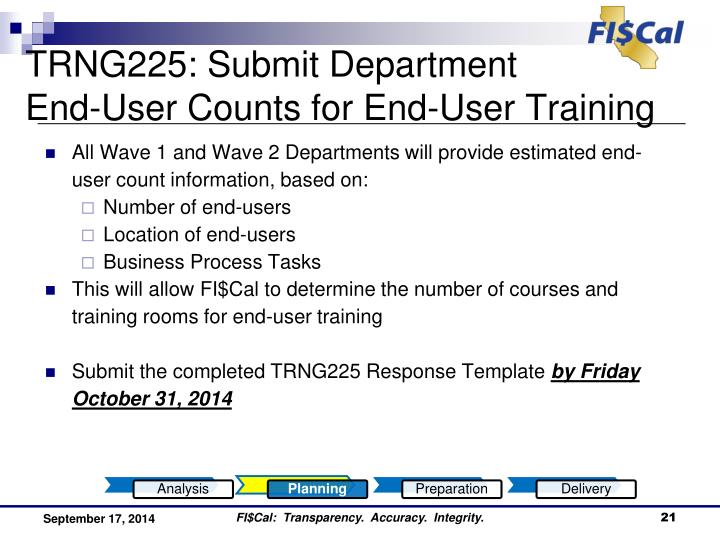TRNG225: Submit Department