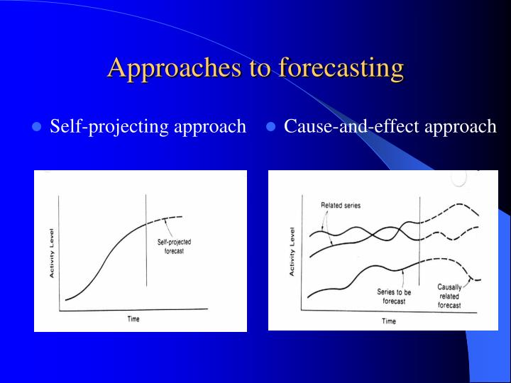 Self-projecting approach