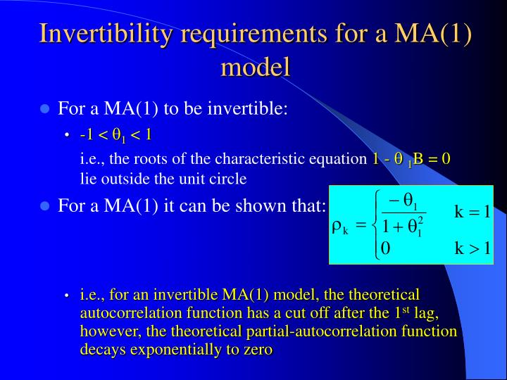Invertibility requirements for a MA(1) model