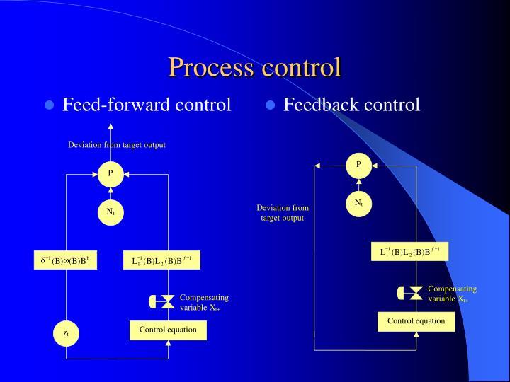 Feed-forward control