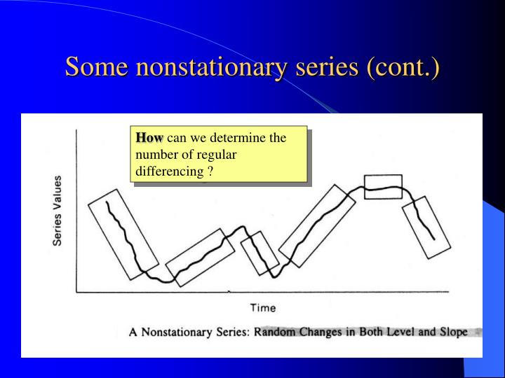 Some nonstationary series (cont.)