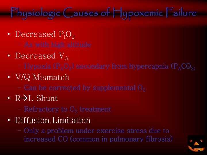 Physiologic Causes of Hypoxemic Failure