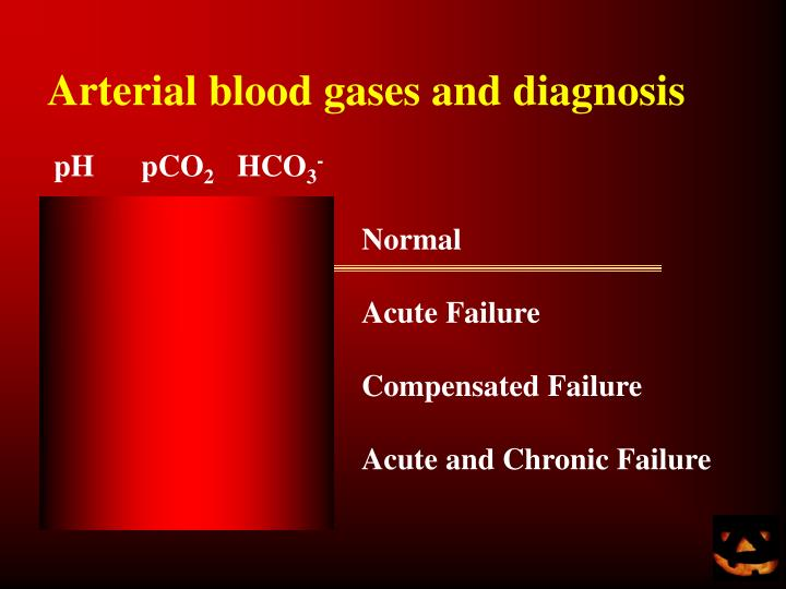 Arterial blood gases and diagnosis