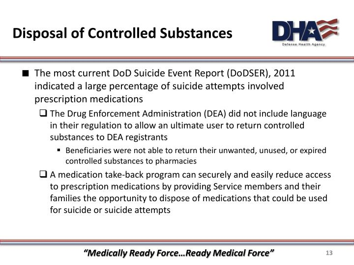 Disposal of Controlled Substances