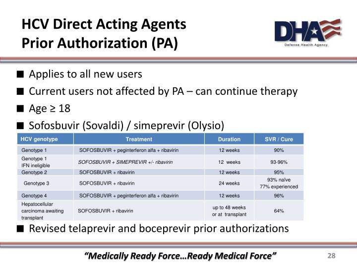 HCV Direct Acting Agents