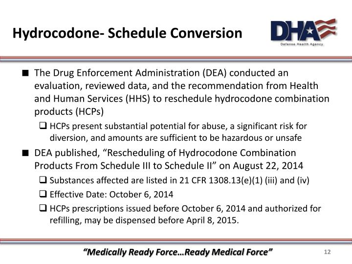 Hydrocodone- Schedule Conversion