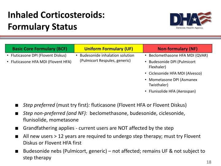 Inhaled Corticosteroids: