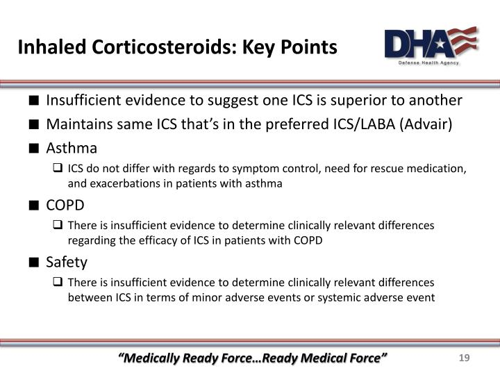 Inhaled Corticosteroids: Key Points