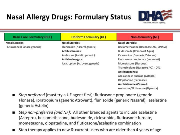 Nasal Allergy Drugs: Formulary Status