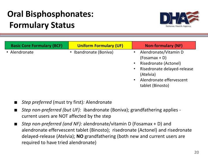 Oral Bisphosphonates: