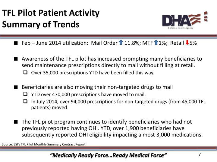 TFL Pilot Patient Activity