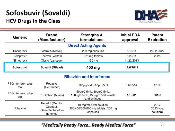 Sofosbuvir (Sovaldi)