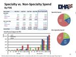 specialty vs non specialty spend by pos
