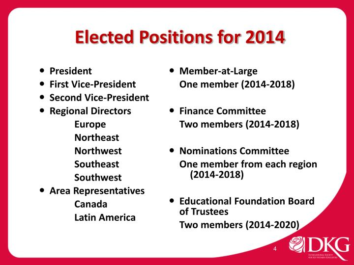 Elected Positions for 2014