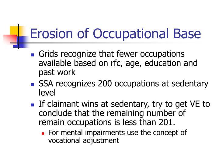Erosion of Occupational Base