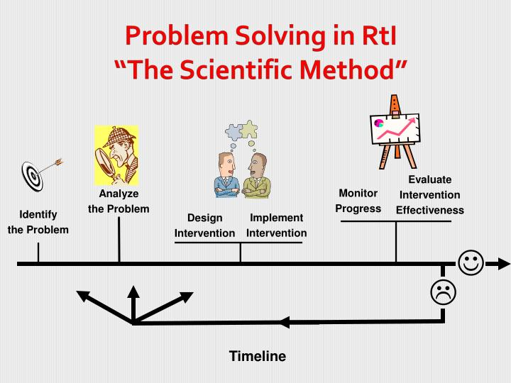 Problem Solving in